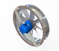 Вентилятор ADW для сушильных камер. Замена и подбор аналогов вентиляторов ADW. Вентиляторы для сушки.